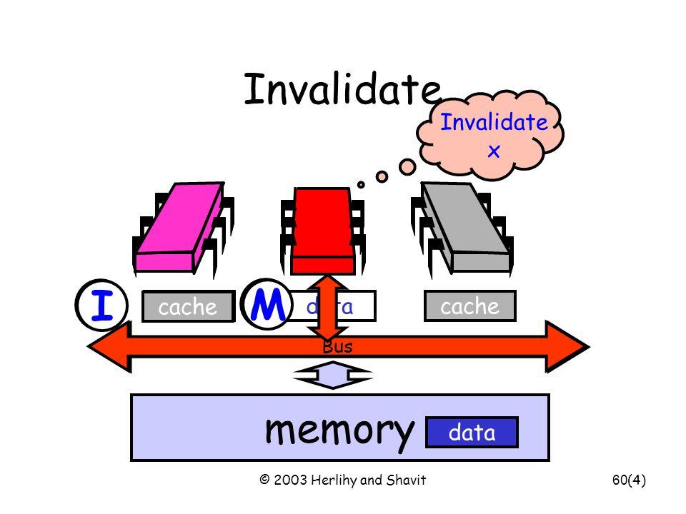 © 2003 Herlihy and Shavit60 Bus Invalidate Bus memory cachedata cache Invalidate x (4) S S M I