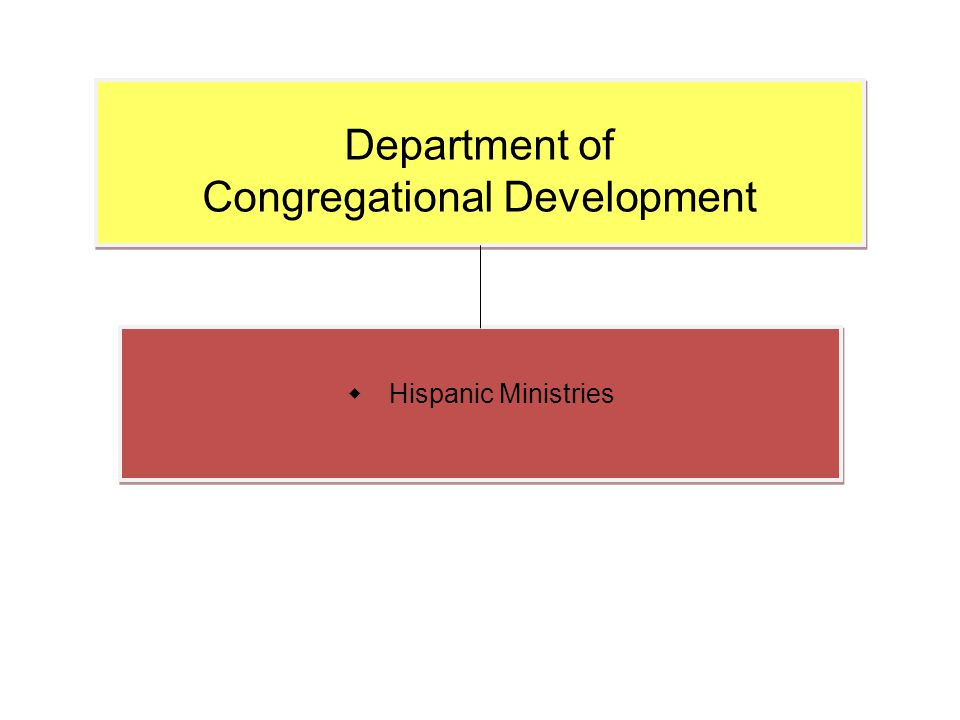 Department of Congregational Development  Hispanic Ministries