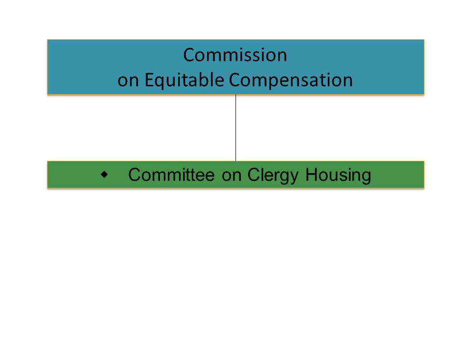 Commission on Equitable Compensation  Committee on Clergy Housing