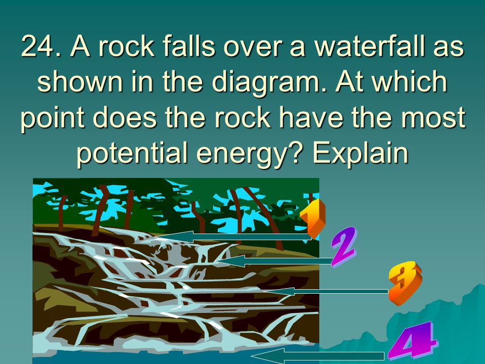 24. A rock falls over a waterfall as shown in the diagram.
