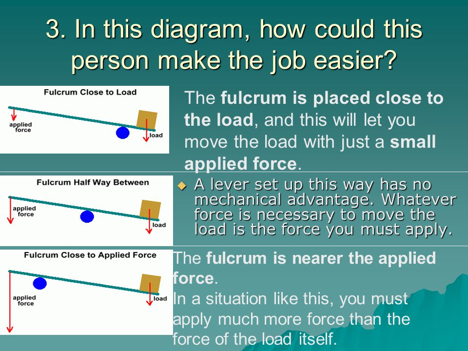 3. In this diagram, how could this person make the job easier.