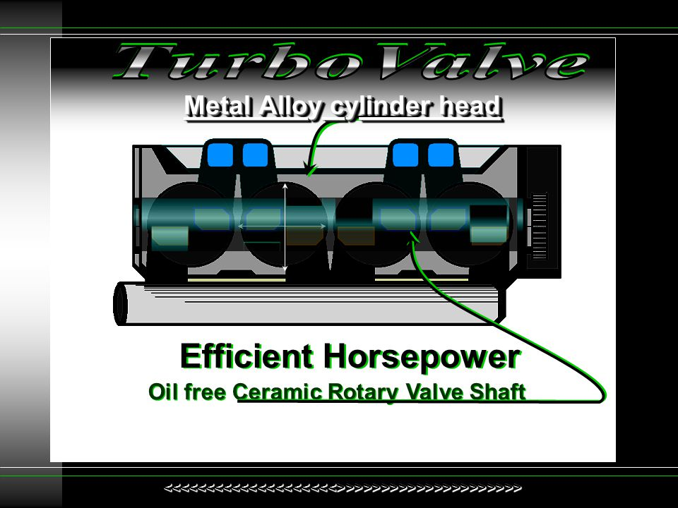 <<<<<<<<<<<<<<<<<<<<>>>>>>>>>>>>>>>>>>>>> Efficient Gas Mileage View of ports from cylinders <<<<<<<<<<<<<<<<<<<<>>>>>>>>>>>>>>>>>>>>> Metal Alloy cyl
