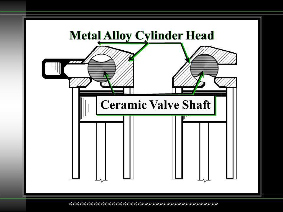 <<<<<<<<<<<<<<<<<<<<>>>>>>>>>>>>>>>>>>>>><<<<<<<<<<<<<<<<<<<<>>>>>>>>>>>>>>>>>>>>> Ceramic Valve Shaft