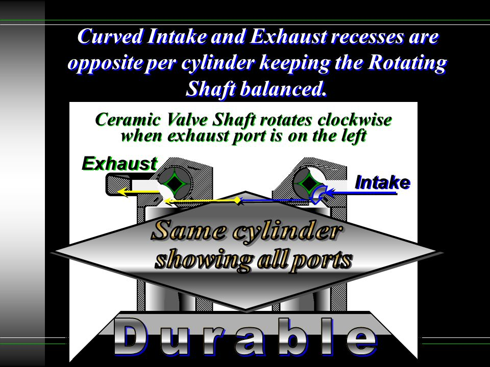 Curved Intake and Exhaust recesses are opposite per cylinder keeping the Rotating Shaft balanced. Exhaust Intake Ceramic Valve Shaft rotates clockwise