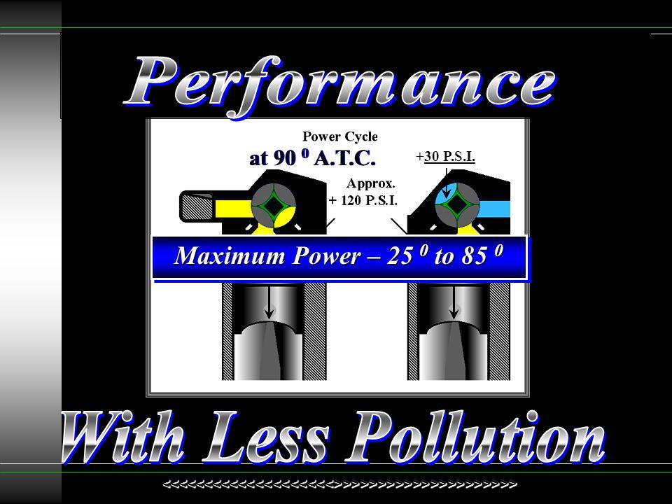 Max Power Zone 25 0 to 85 0 A.T.C. Max Power Zone 25 0 to 85 0 A.T.C. + 375 P.S.I + 375 P.S.I. <<<<<<<<<<<<<<<<<<<<>>>>>>>>>>>>>>>>>>>>><<<<<<<<<<<<<<