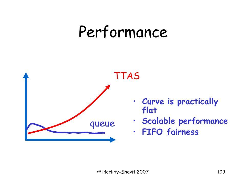 © Herlihy-Shavit 2007109 Performance Curve is practically flat Scalable performance FIFO fairness queue TTAS