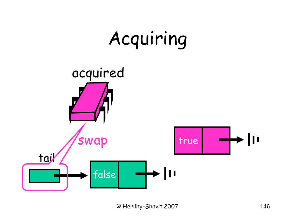 © Herlihy-Shavit 2007146 Acquiring false tail false true acquired swap