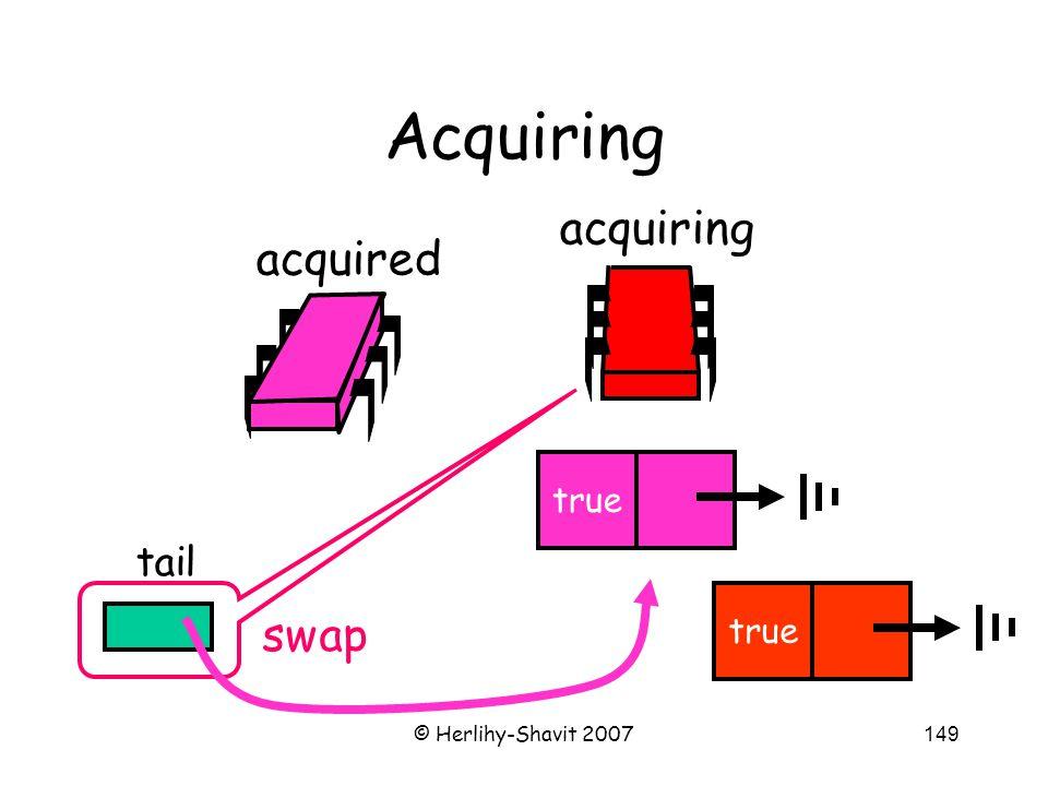 © Herlihy-Shavit 2007149 Acquiring tail true acquired acquiring true swap