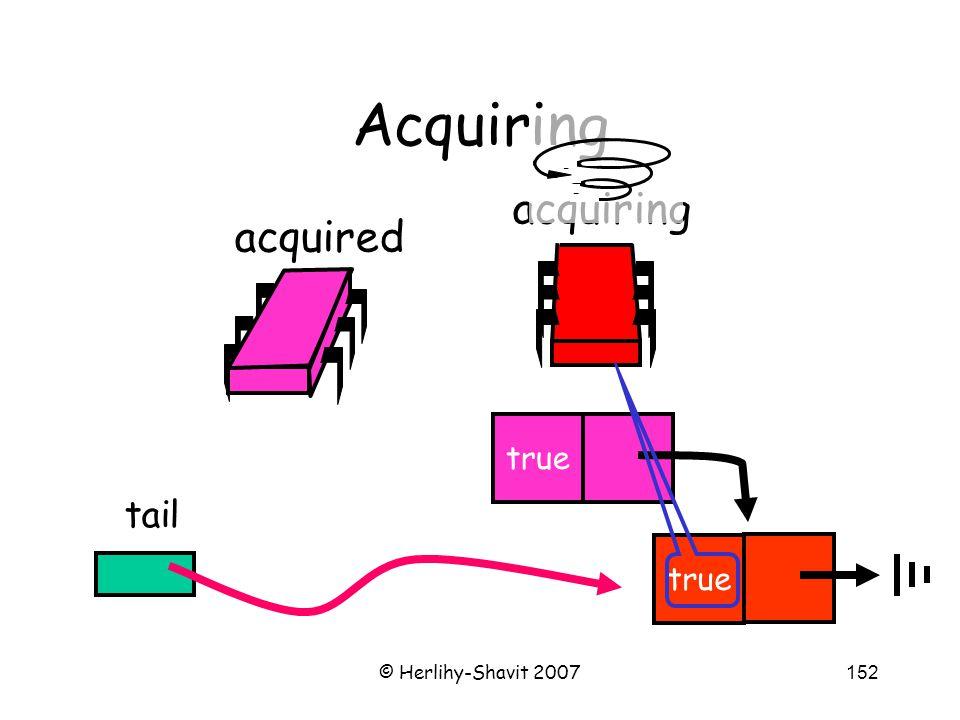 © Herlihy-Shavit 2007152 Acquiring tail acquired acquiring true