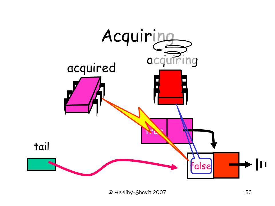 © Herlihy-Shavit 2007153 Acquiring tail acquired acquiring true false