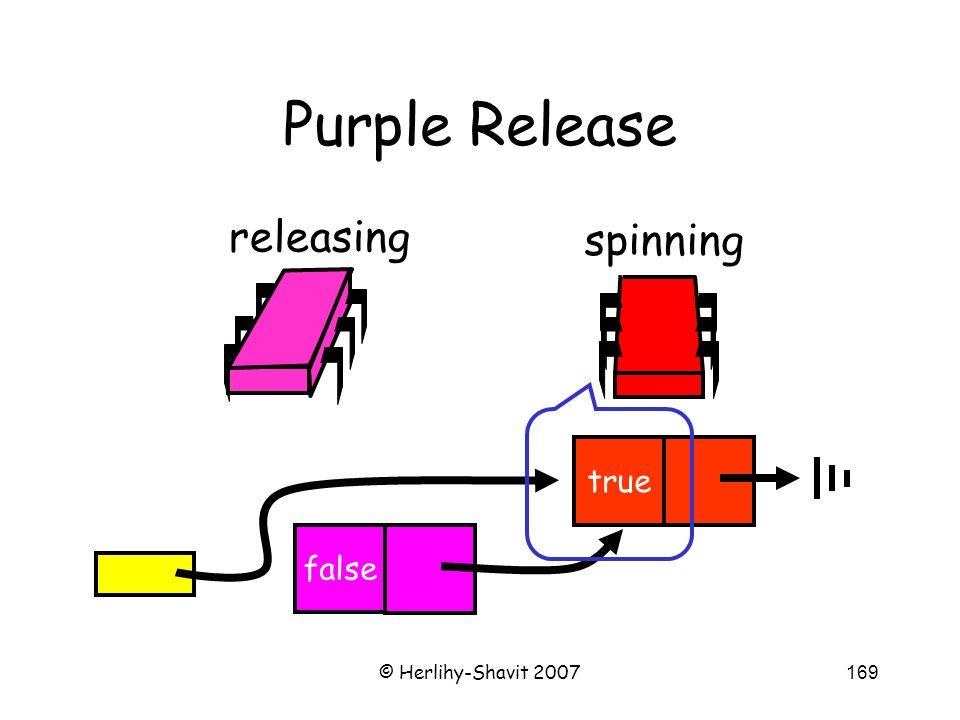 © Herlihy-Shavit 2007169 Purple Release false releasing spinning true
