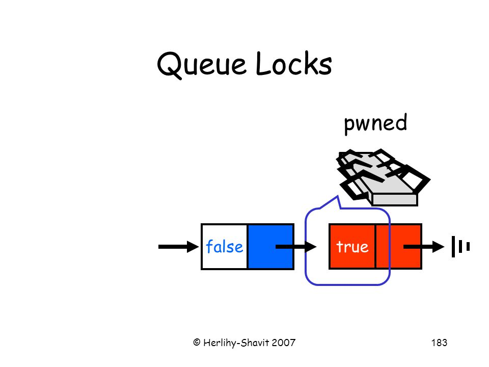 © Herlihy-Shavit 2007183 Queue Locks pwned true false