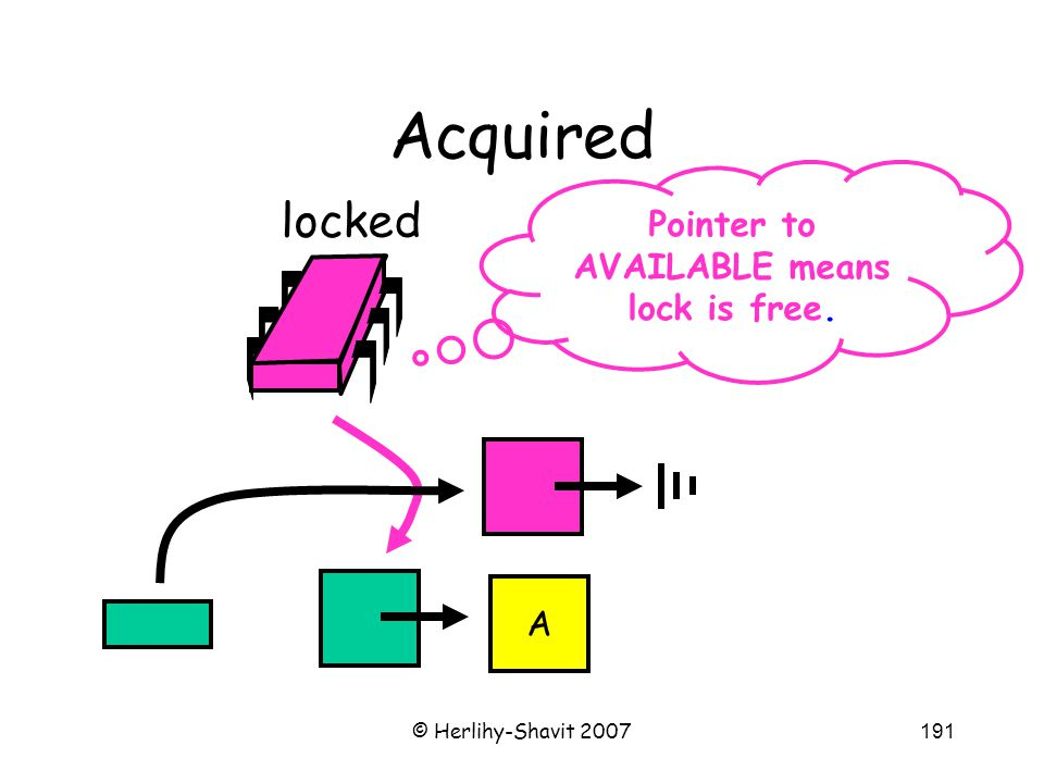 © Herlihy-Shavit 2007191 Acquired locked A Pointer to AVAILABLE means lock is free.