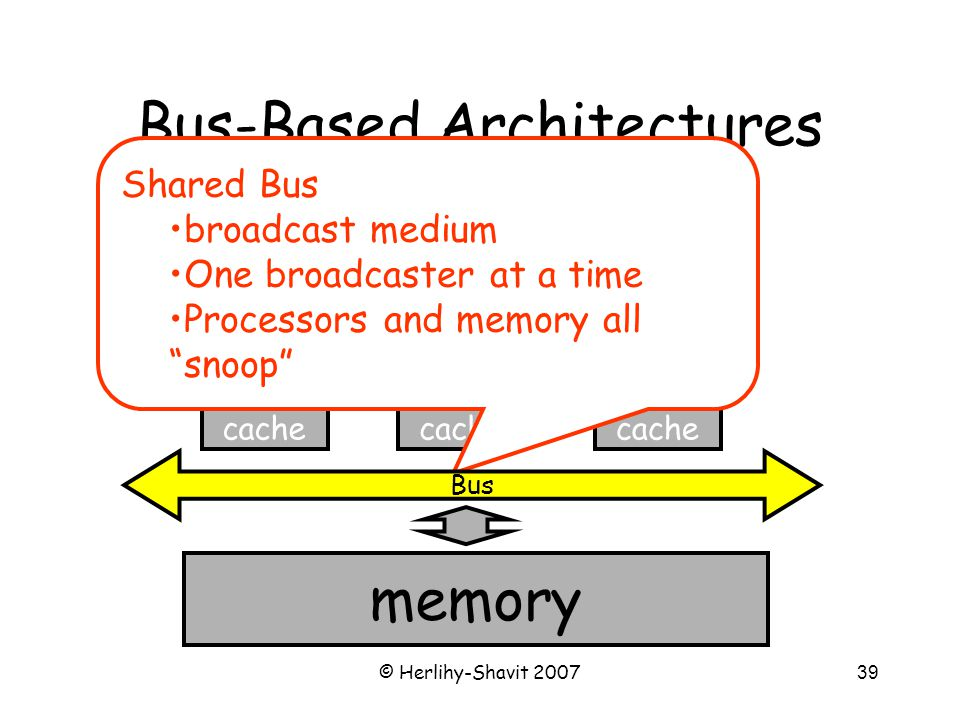 """© Herlihy-Shavit 200739 Bus-Based Architectures cache memory cache Shared Bus broadcast medium One broadcaster at a time Processors and memory all """"sn"""