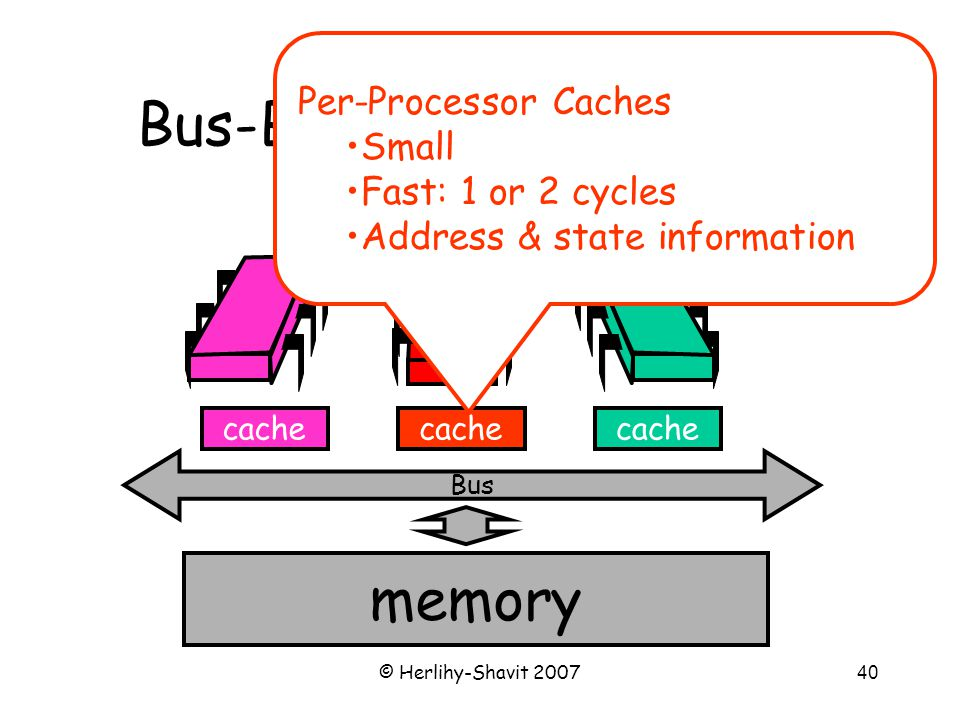 © Herlihy-Shavit 200740 Bus-Based Architectures Bus cache memory cache Per-Processor Caches Small Fast: 1 or 2 cycles Address & state information
