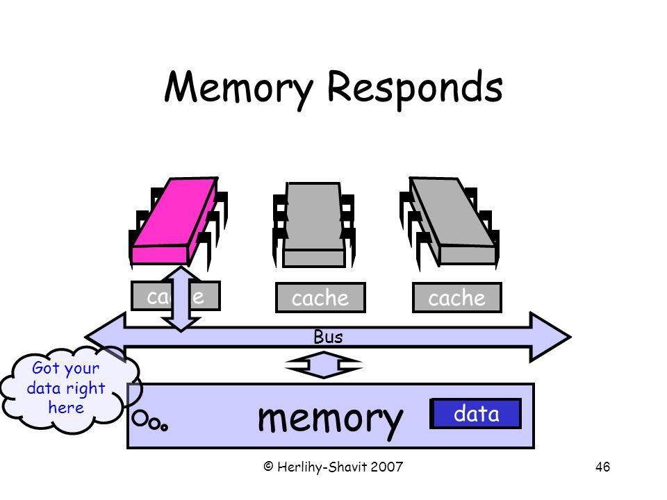© Herlihy-Shavit 200746 cache Bus Memory Responds Bus memory cache data Got your data right here data