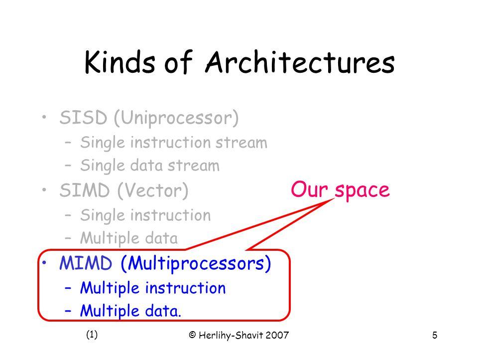 © Herlihy-Shavit 20075 Kinds of Architectures SISD (Uniprocessor) –Single instruction stream –Single data stream SIMD (Vector) –Single instruction –Multiple data MIMD (Multiprocessors) –Multiple instruction –Multiple data.