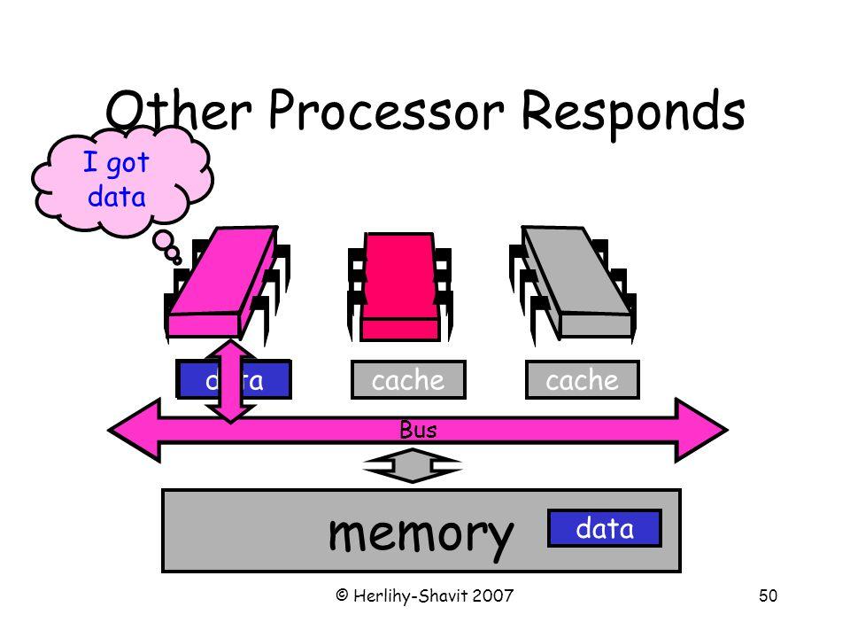 © Herlihy-Shavit 200750 Bus Other Processor Responds memory cache data I got data data Bus