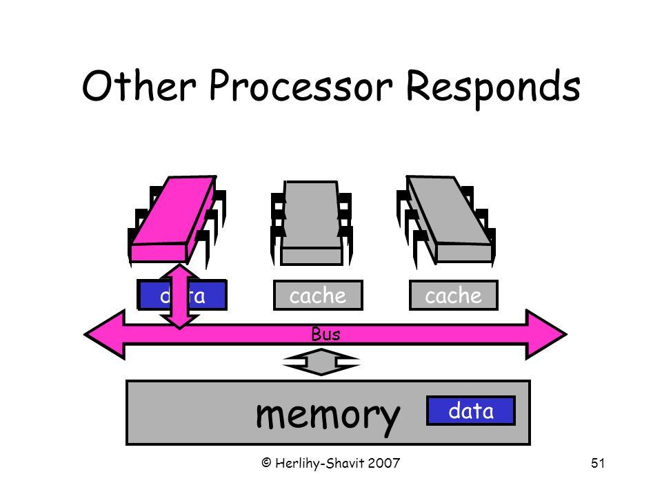 © Herlihy-Shavit 200751 Bus Other Processor Responds memory cache data Bus