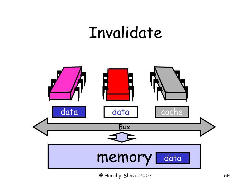 © Herlihy-Shavit 200759 Bus Invalidate memory cachedata