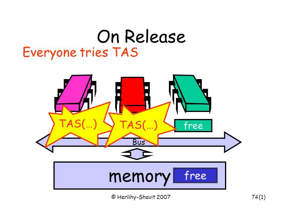 © Herlihy-Shavit 200774 On Release Bus memory freeinvalid free TAS(…) Everyone tries TAS (1)