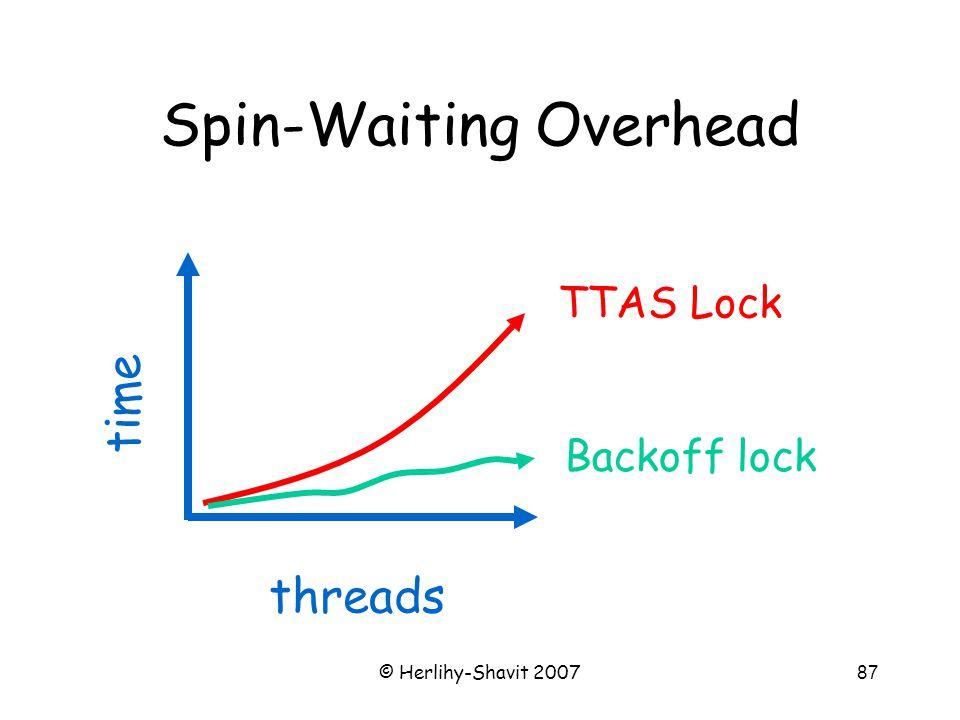 © Herlihy-Shavit 200787 Spin-Waiting Overhead TTAS Lock Backoff lock time threads