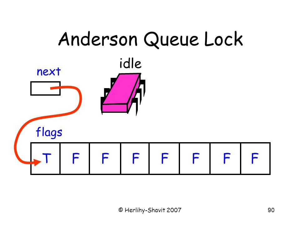 © Herlihy-Shavit 200790 Anderson Queue Lock flags next TFFFFFFF idle
