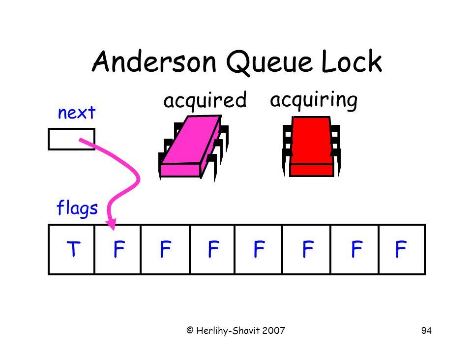 © Herlihy-Shavit 200794 Anderson Queue Lock flags next TFFFFFFF acquired acquiring