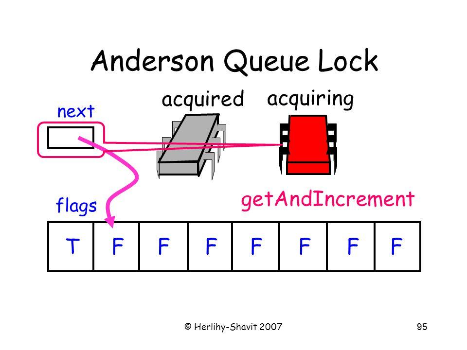© Herlihy-Shavit 200795 Anderson Queue Lock flags next TFFFFFFF acquired acquiring getAndIncrement
