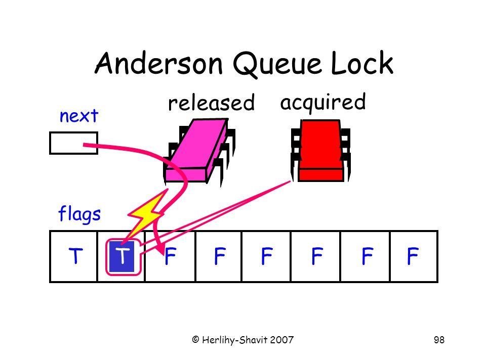 © Herlihy-Shavit 200798 released Anderson Queue Lock flags next TTFFFFFF acquired