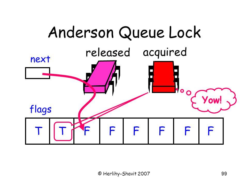 © Herlihy-Shavit 200799 released Anderson Queue Lock flags next TTFFFFFF acquired Yow!