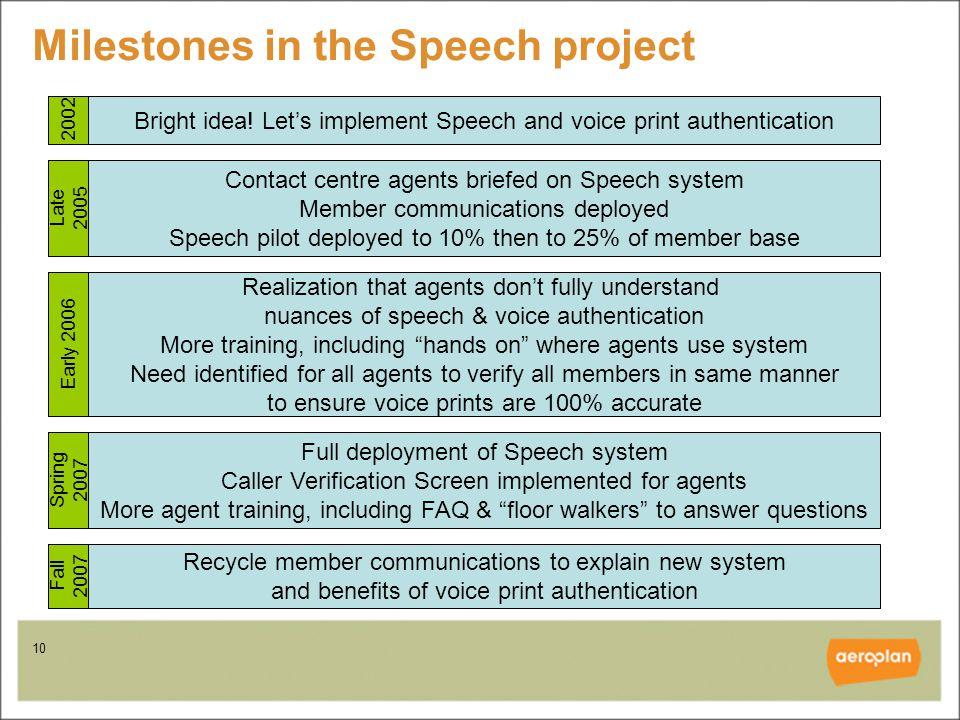 10 Milestones in the Speech project Bright idea.