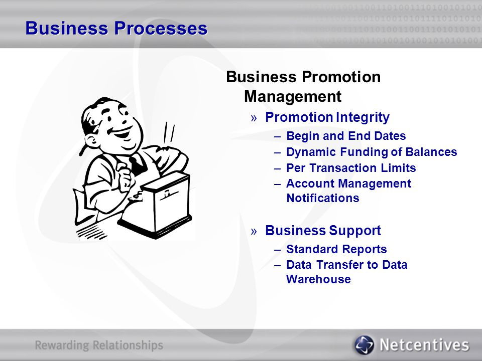 Business Processes Business Promotion Management »Promotion Integrity –Begin and End Dates –Dynamic Funding of Balances –Per Transaction Limits –Accou