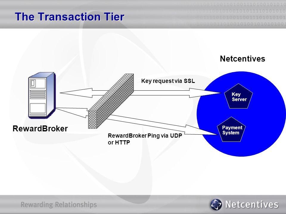 The Transaction Tier RewardBroker Key Server Netcentives Payment System Key request via SSL RewardBroker Ping via UDP or HTTP