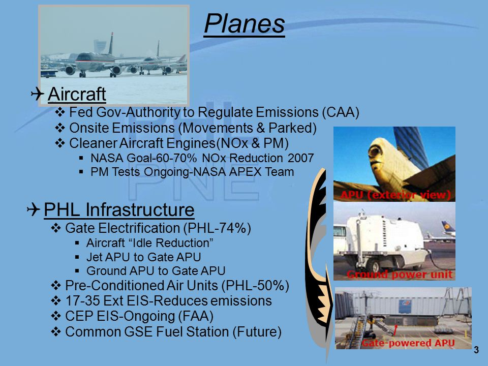 3 Planes  PHL Infrastructure  Gate Electrification (PHL-74%)  Aircraft Idle Reduction  Jet APU to Gate APU  Ground APU to Gate APU  Pre-Conditioned Air Units (PHL-50%)  17-35 Ext EIS-Reduces emissions  CEP EIS-Ongoing (FAA)  Common GSE Fuel Station (Future)  Aircraft  Fed Gov-Authority to Regulate Emissions (CAA)  Onsite Emissions (Movements & Parked)  Cleaner Aircraft Engines(NOx & PM)  NASA Goal-60-70% NOx Reduction 2007  PM Tests Ongoing-NASA APEX Team