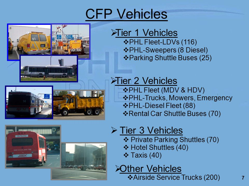 7 CFP Vehicles  Tier 3 Vehicles  Private Parking Shuttles (70)  Hotel Shuttles (40)  Taxis (40)  Tier 1 Vehicles  PHL Fleet-LDVs (116)  PHL-Sweepers (8 Diesel)  Parking Shuttle Buses (25)  Tier 2 Vehicles  PHL Fleet (MDV & HDV)  PHL-Trucks, Mowers, Emergency  PHL-Diesel Fleet (88)  Rental Car Shuttle Buses (70)  Other Vehicles  Airside Service Trucks (200)