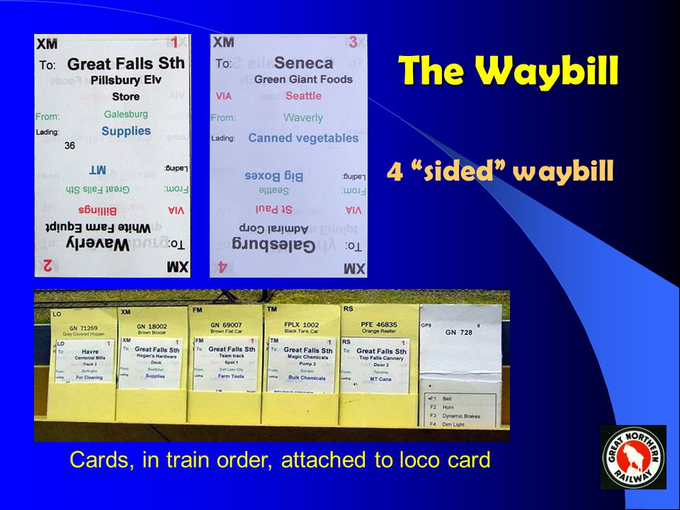 The Waybill Is our representation of the Paperwork that is attached to the carOr carried by the conductor.