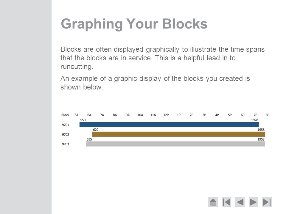 Graphing Your Blocks Blocks are often displayed graphically to illustrate the time spans that the blocks are in service.