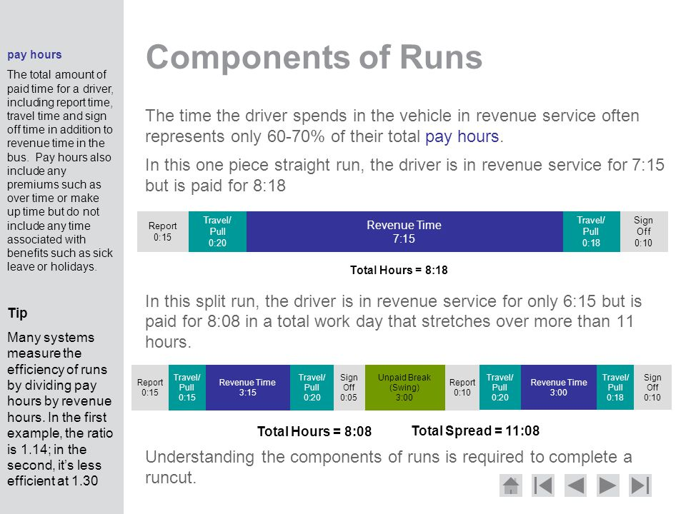 Components of Runs The time the driver spends in the vehicle in revenue service often represents only 60-70% of their total pay hours.