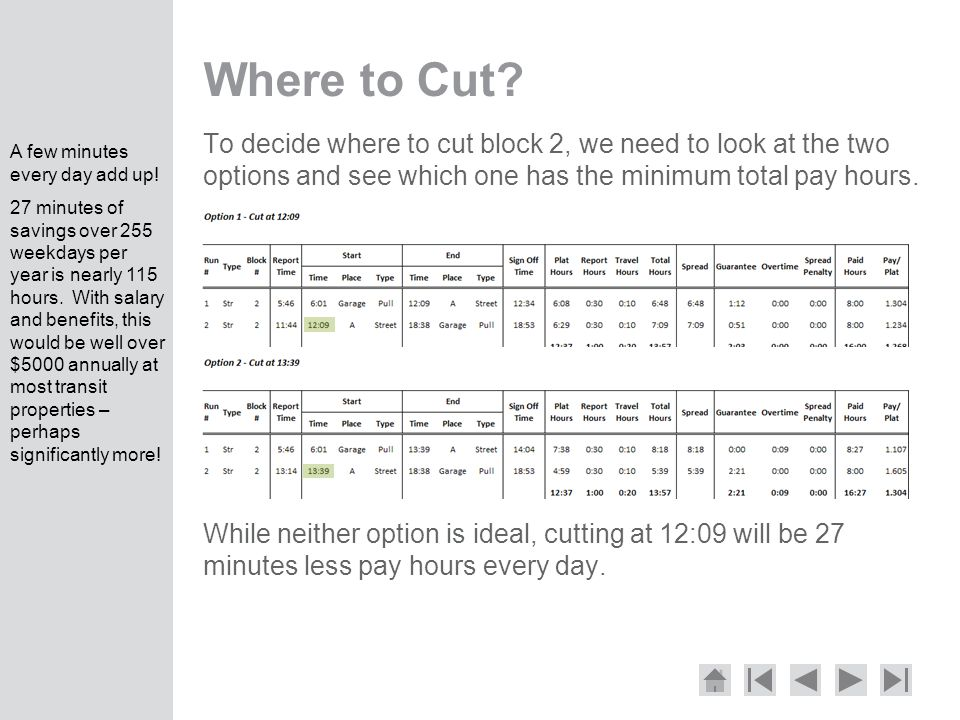 Where to Cut.