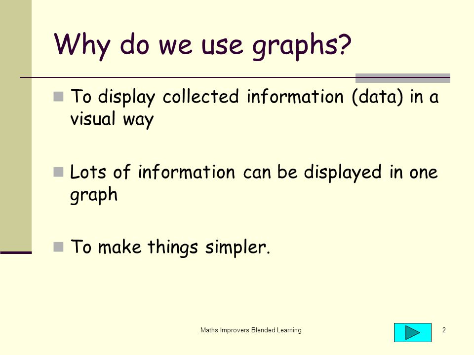 Maths Improvers Blended Learning2 Why do we use graphs.