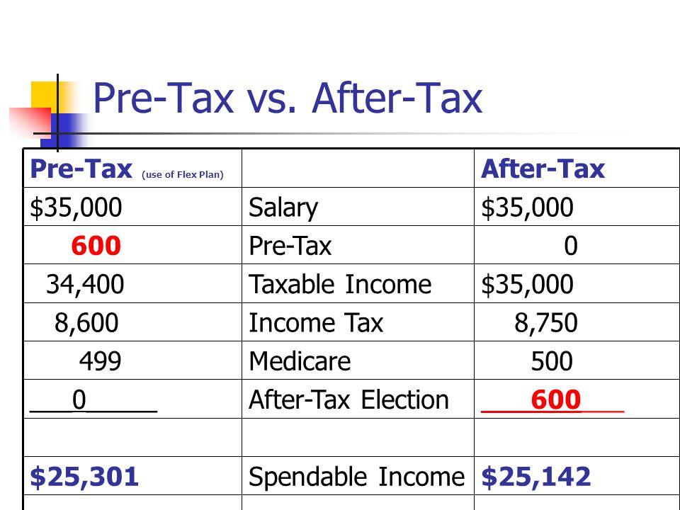 Pre-Tax vs.