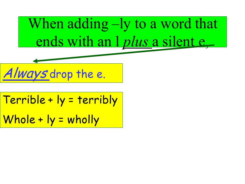 When adding a suffix that begins with a consonant to a word that ends with a silent e, Keep the e.