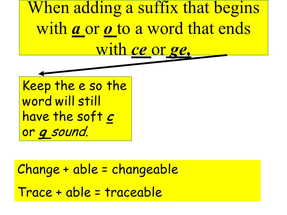 When adding a suffix that begins with a vowel or y to a word that ends with a silent e, Usually drop the e. Write + ing = writing Shine + y = shiny Ex