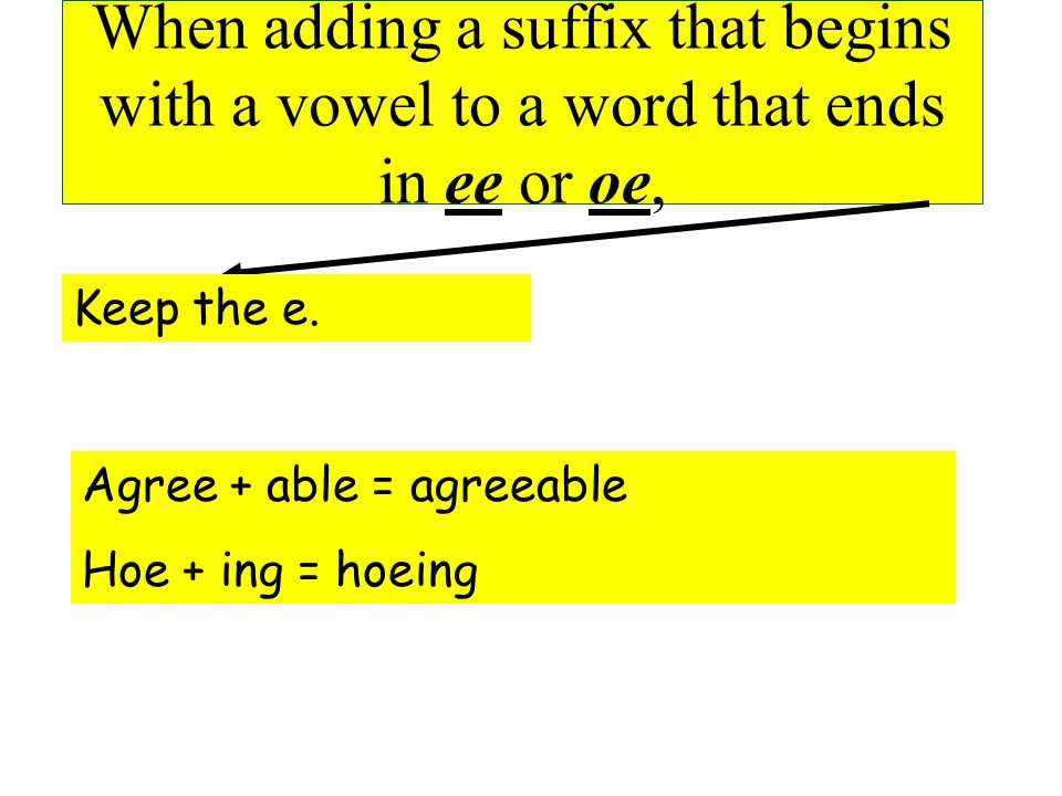 When adding a suffix that begins with a or o to a word that ends with ce or ge, Keep the e so the word will still have the soft c or g sound. Change +