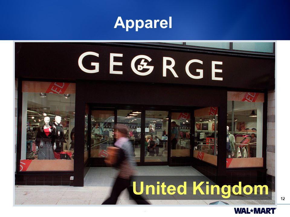 12. Apparel United Kingdom