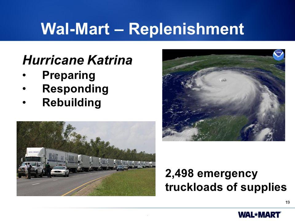 19. Wal-Mart – Replenishment Hurricane Katrina Preparing Responding Rebuilding 2,498 emergency truckloads of supplies