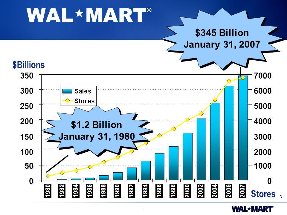 3. WAL  MART ® 350 300 250 200 150 100 50 500 $Billions 7000 6000 5000 4000 3000 2000 1000 0 $1.2 Billion January 31, 1980 $1.2 Billion January 31, 1