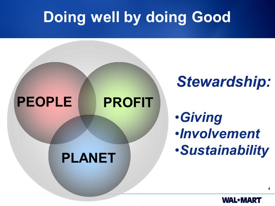 4. Doing well by doing Good PEOPLE PROFIT PLANET Stewardship: Giving Involvement Sustainability