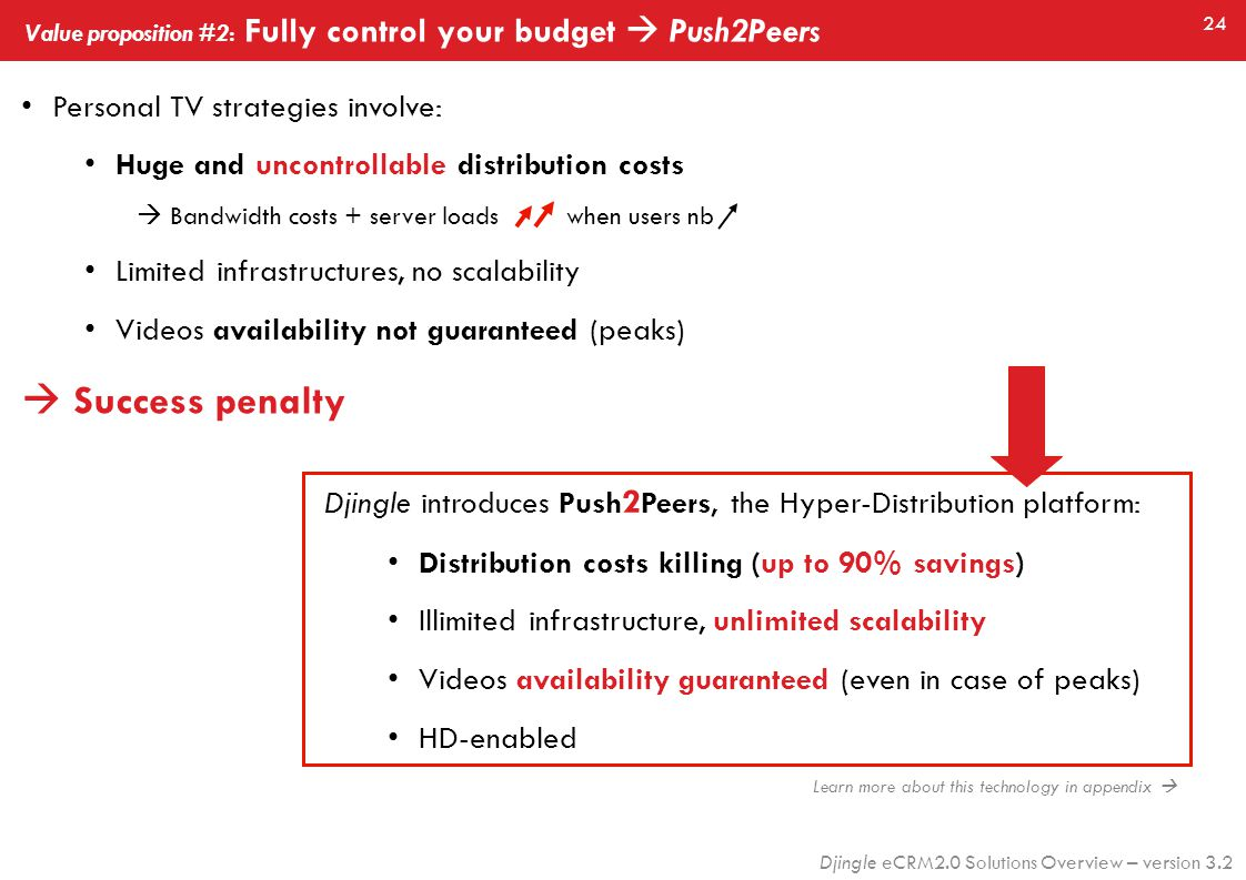 24 Djingle eCRM2.0 Solutions Overview – version 3.2 Value proposition #2: Fully control your budget  Push2Peers Personal TV strategies involve: Huge and uncontrollable distribution costs  Bandwidth costs + server loads when users nb Limited infrastructures, no scalability Videos availability not guaranteed (peaks)  Success penalty Djingle introduces Push 2 Peers, the Hyper-Distribution platform: Distribution costs killing (up to 90% savings) Illimited infrastructure, unlimited scalability Videos availability guaranteed (even in case of peaks) HD-enabled Learn more about this technology in appendix 